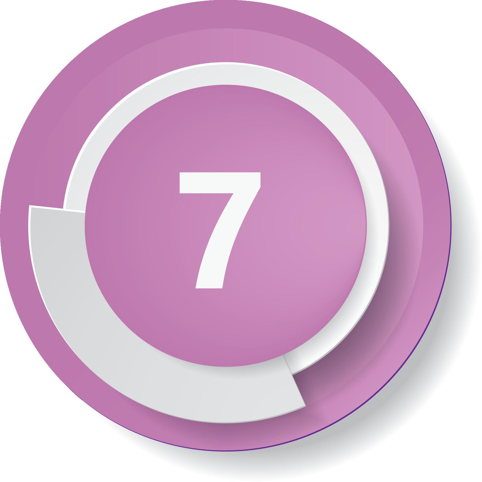 7 modula treninga