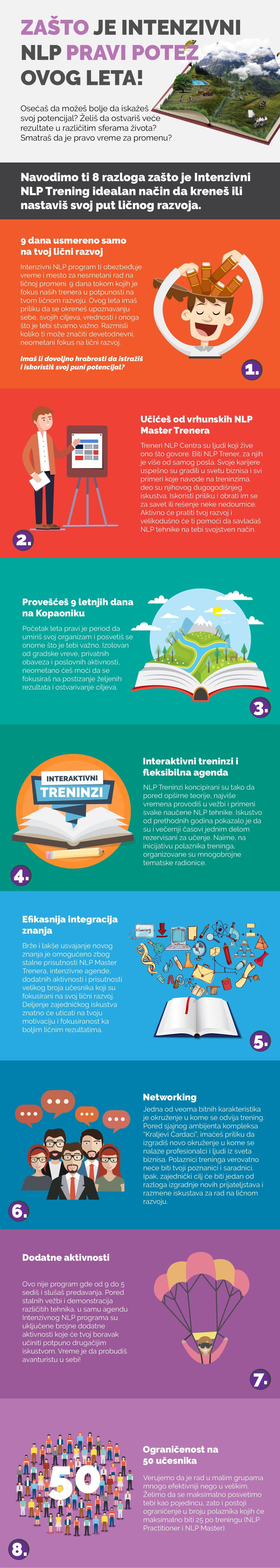 infografiknlpc