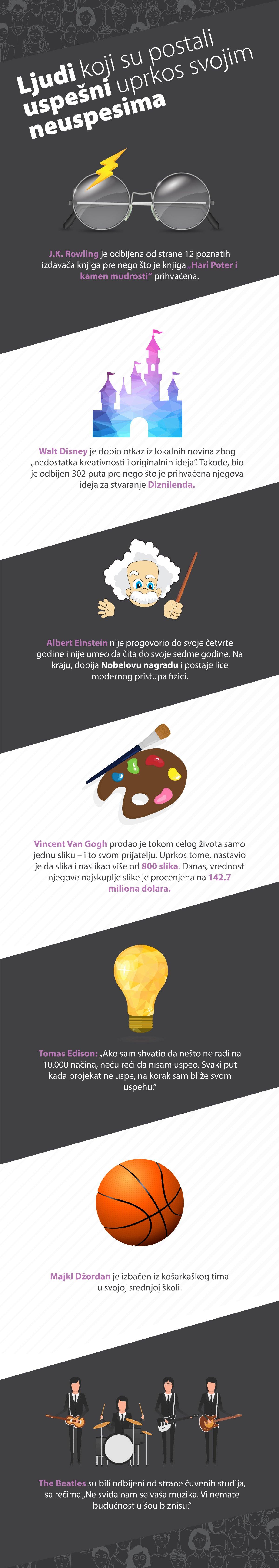 Info-NLP-grafiks